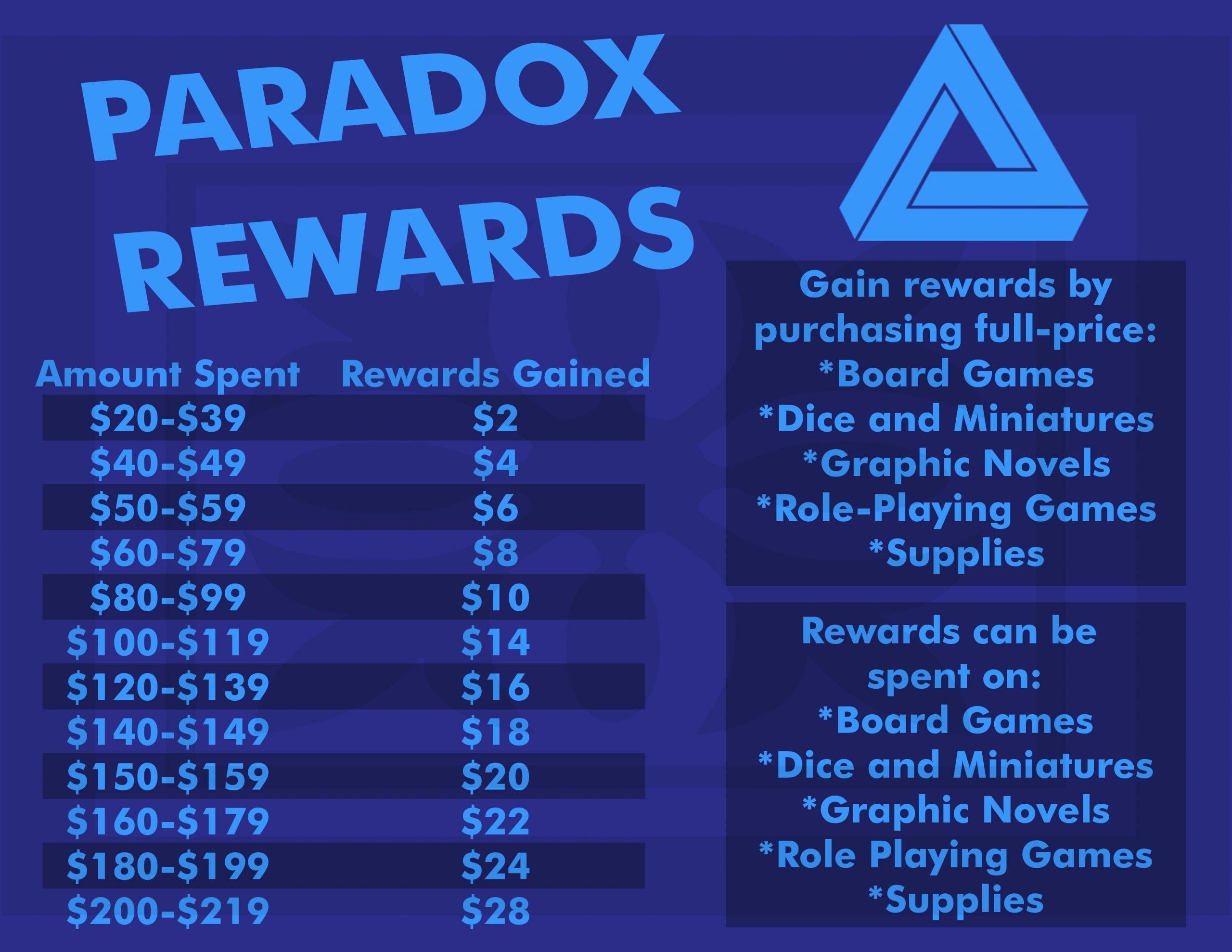 Rewards_Chart_v2